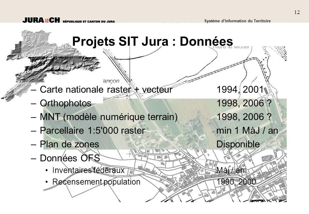 1212 SIT Présentation générale Système dInformation du Territoire 12 Projets SIT Jura : Données –Carte nationale raster + vecteur1994, 2001 –Orthophotos1998, 2006 .