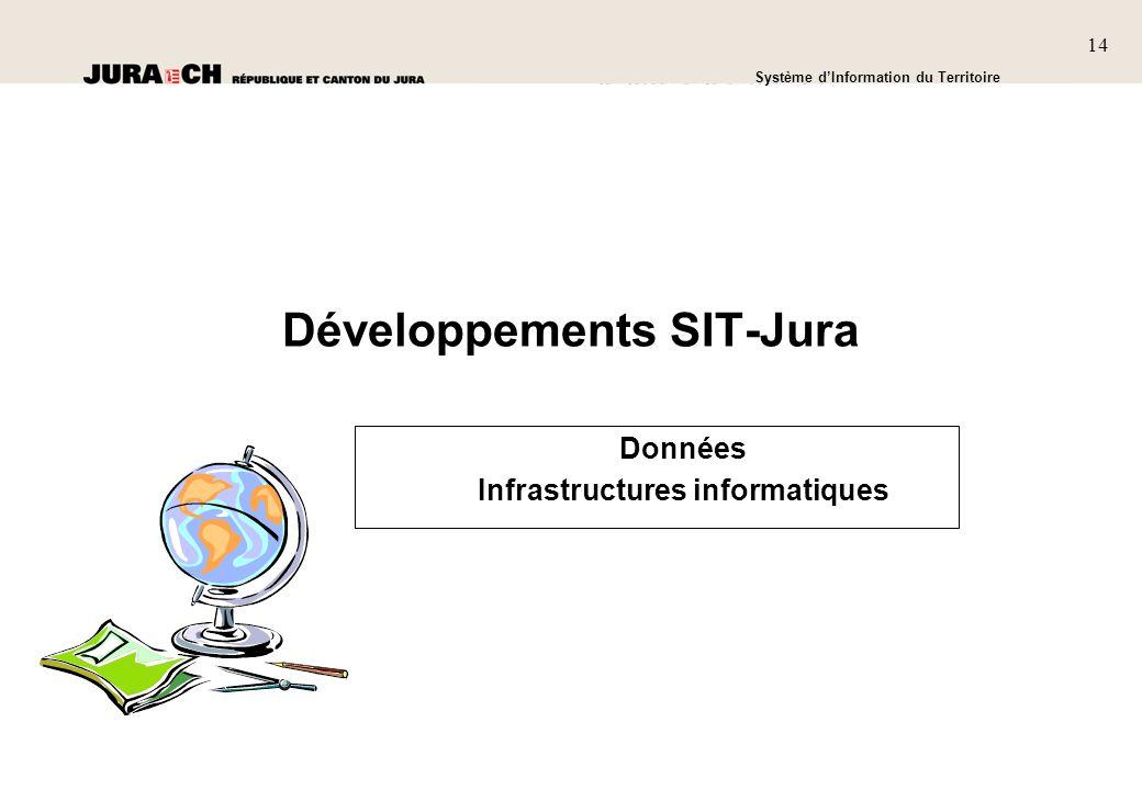 1414 SIT Présentation générale Système dInformation du Territoire 14 Développements SIT-Jura Données Infrastructures informatiques