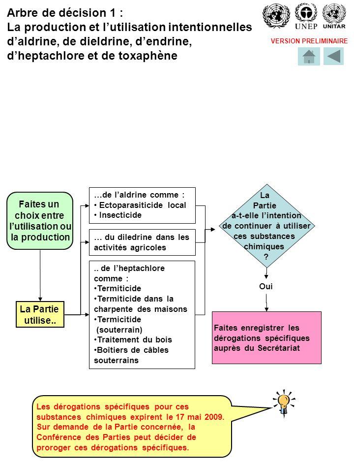 VERSION PRELIMINAIRE Faites un choix entre lutilisation ou la production Oui Faites enregistrer les dérogations spécifiques auprès du Secrétariat Arbr