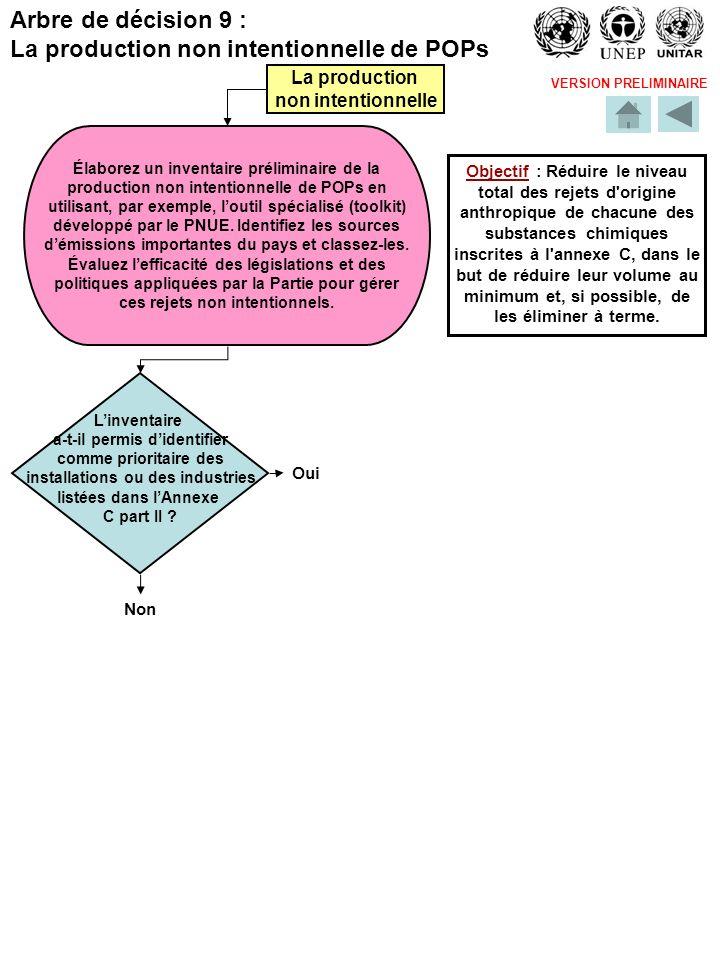 VERSION PRELIMINAIRE Linventaire a-t-il permis didentifier comme prioritaire des installations ou des industries listées dans lAnnexe C part II ? Oui