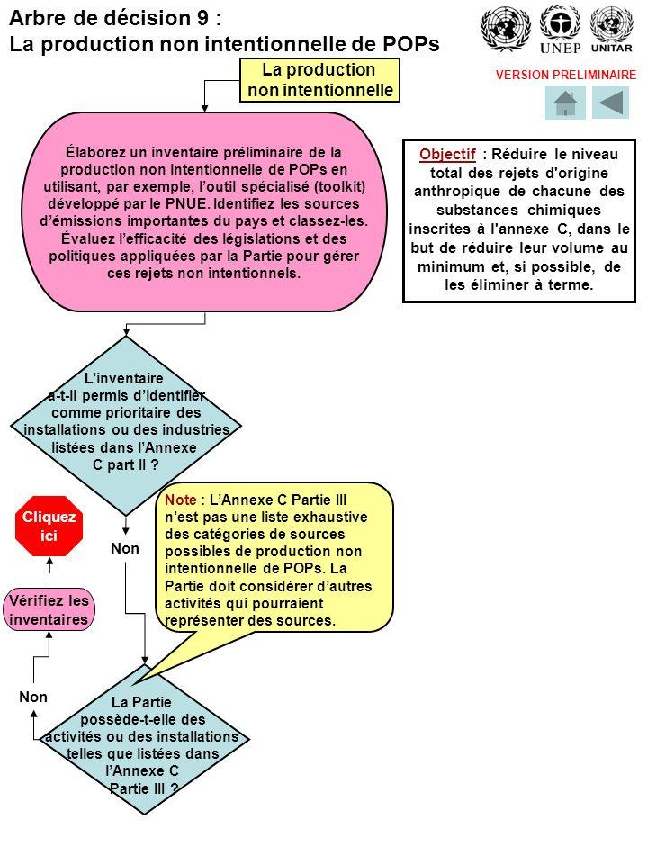 VERSION PRELIMINAIRE Non Élaborez un inventaire préliminaire de la production non intentionnelle de POPs en utilisant, par exemple, loutil spécialisé