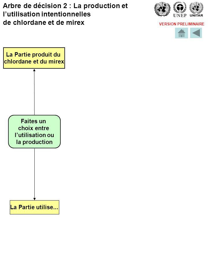 VERSION PRELIMINAIRE La Partie utilise... Arbre de décision 2 : La production et lutilisation intentionnelles de chlordane et de mirex La Partie produ