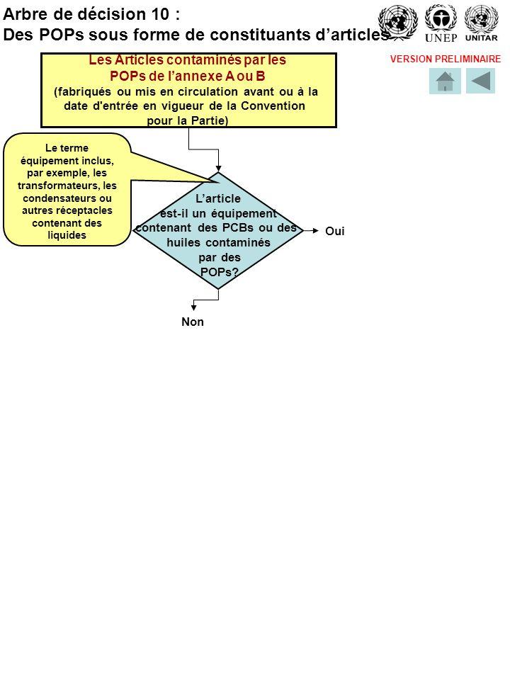 VERSION PRELIMINAIRE Larticle est-il un équipement contenant des PCBs ou des huiles contaminés par des POPs.