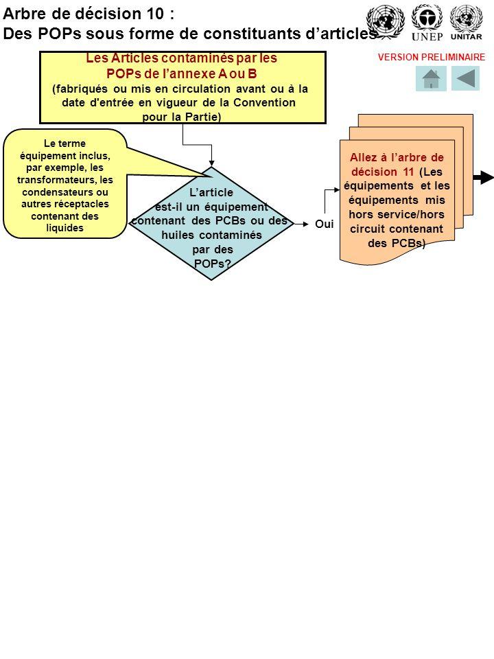 VERSION PRELIMINAIRE Oui Allez à larbre de décision 11 (Les équipements et les équipements mis hors service/hors circuit contenant des PCBs) Arbre de décision 10 : Des POPs sous forme de constituants darticles Les Articles contaminés par les POPs de lannexe A ou B (fabriqués ou mis en circulation avant ou à la date d entrée en vigueur de la Convention pour la Partie) Larticle est-il un équipement contenant des PCBs ou des huiles contaminés par des POPs.