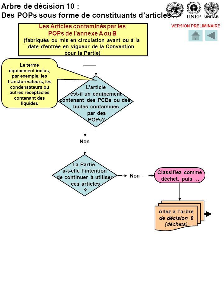 VERSION PRELIMINAIRE Allez à larbre de décision 8 (déchets) Classifiez comme déchet, puis … Non Arbre de décision 10 : Des POPs sous forme de constituants darticles Les Articles contaminés par les POPs de lannexe A ou B (fabriqués ou mis en circulation avant ou à la date d entrée en vigueur de la Convention pour la Partie) Larticle est-il un équipement contenant des PCBs ou des huiles contaminés par des POPs.