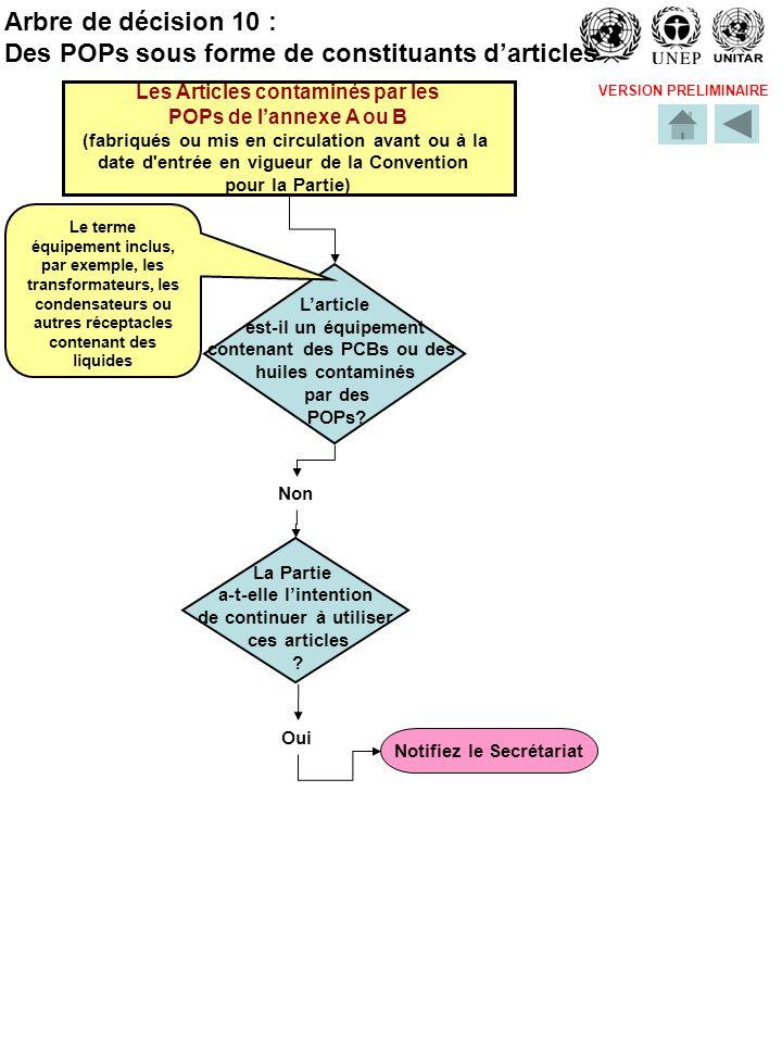 VERSION PRELIMINAIRE Non Oui Notifiez le Secrétariat Arbre de décision 10 : Des POPs sous forme de constituants darticles Les Articles contaminés par les POPs de lannexe A ou B (fabriqués ou mis en circulation avant ou à la date d entrée en vigueur de la Convention pour la Partie) Larticle est-il un équipement contenant des PCBs ou des huiles contaminés par des POPs.