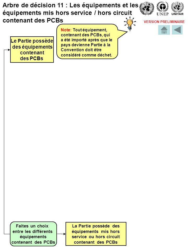 VERSION PRELIMINAIRE La Partie possède des équipements mis hors service ou hors circuit contenant des PCBs Note: Tout équipement, contenant des PCBs, qui a été importé après que le pays devienne Partie à la Convention doit être considéré comme déchet.