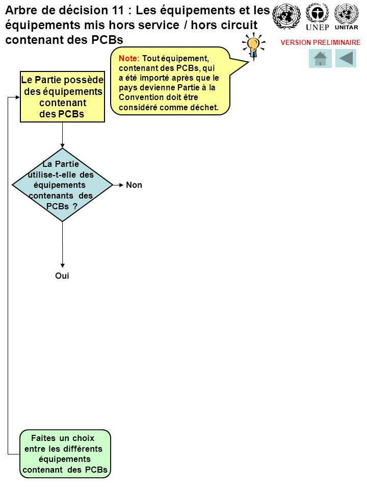 VERSION PRELIMINAIRE Faites un choix entre les différents équipements contenant des PCBs La Partie utilise-t-elle des équipements contenants des PCBs
