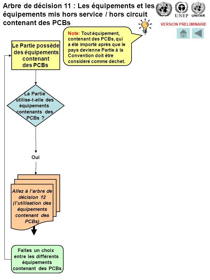 VERSION PRELIMINAIRE Faites un choix entre les différents équipements contenant des PCBs Oui Allez à larbre de décision 12 (lutilisation des équipements contenant des PCBs) La Partie utilise-t-elle des équipements contenants des PCBs .