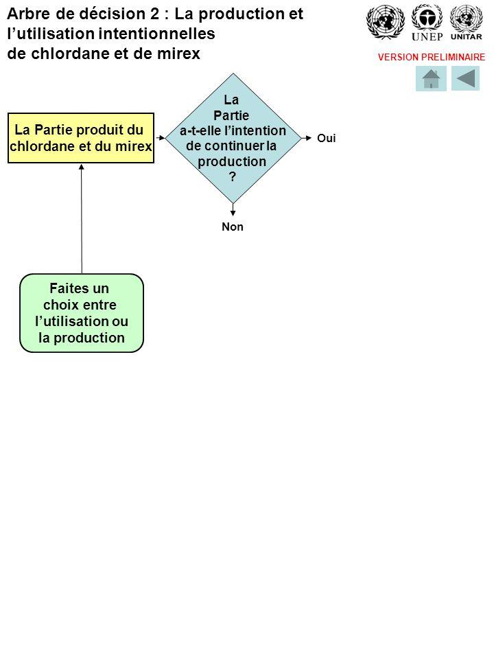 VERSION PRELIMINAIRE Oui Non Arbre de décision 2 : La production et lutilisation intentionnelles de chlordane et de mirex La Partie produit du chlordane et du mirex Faites un choix entre lutilisation ou la production La Partie a-t-elle lintention de continuer la production ?