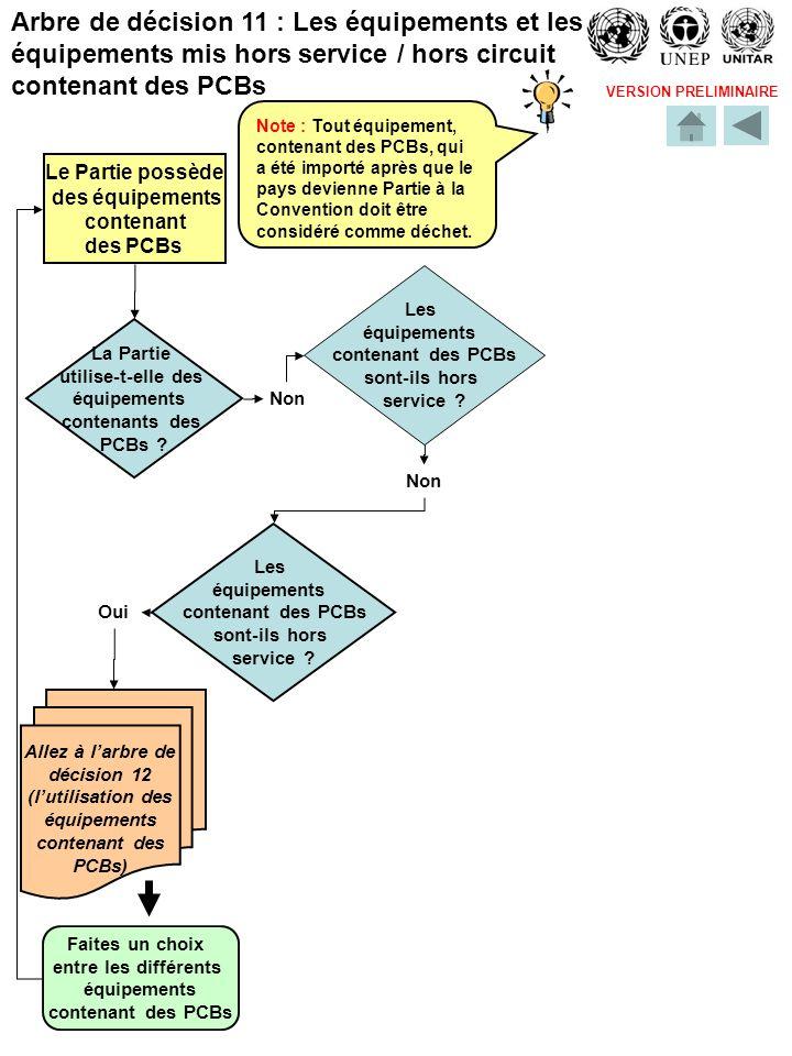VERSION PRELIMINAIRE Faites un choix entre les différents équipements contenant des PCBs Allez à larbre de décision 12 (lutilisation des équipements contenant des PCBs) Oui La Partie utilise-t-elle des équipements contenants des PCBs .