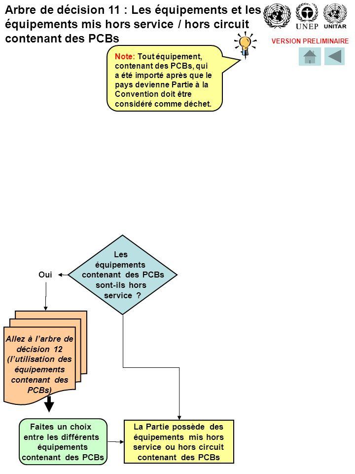 VERSION PRELIMINAIRE La Partie possède des équipements mis hors service ou hors circuit contenant des PCBs Faites un choix entre les différents équipements contenant des PCBs Allez à larbre de décision 12 (lutilisation des équipements contenant des PCBs) Oui Arbre de décision 11 : Les équipements et les équipements mis hors service / hors circuit contenant des PCBs Note: Tout équipement, contenant des PCBs, qui a été importé après que le pays devienne Partie à la Convention doit être considéré comme déchet.