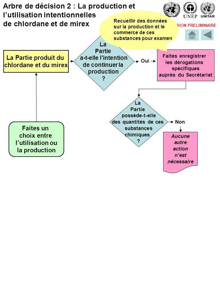 VERSION PRELIMINAIRE La Partie produit du chlordane et du mirex Faites un choix entre lutilisation ou la production La Partie a-t-elle lintention de continuer la production .