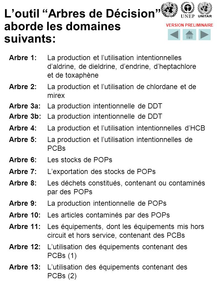 VERSION PRELIMINAIRE Loutil Arbres de Décision aborde les domaines suivants: Arbre 1:La production et lutilisation intentionnelles daldrine, de dieldr