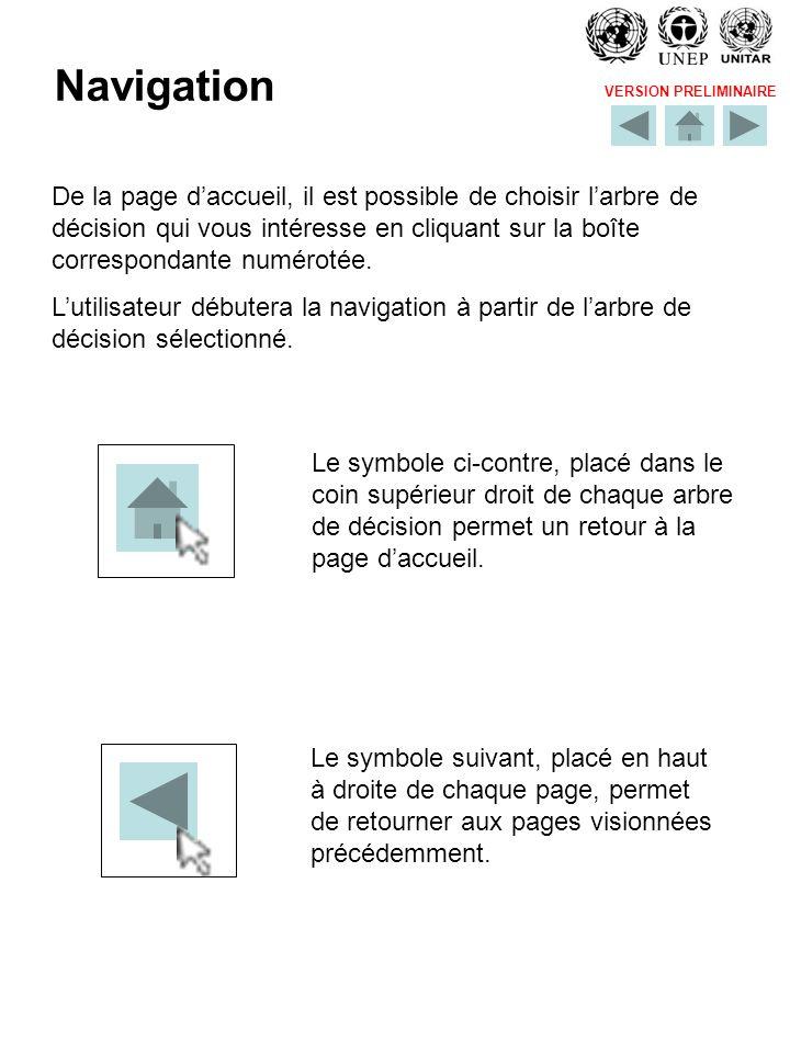 VERSION PRELIMINAIRE Navigation Le symbole ci-contre, placé dans le coin supérieur droit de chaque arbre de décision permet un retour à la page daccue
