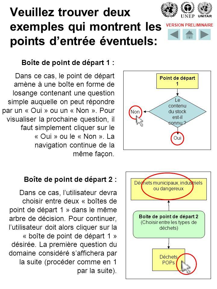 VERSION PRELIMINAIRE Veuillez trouver deux exemples qui montrent les points dentrée éventuels: Boîte de point de départ 1 : Dans ce cas, le point de départ amène à une boîte en forme de losange contenant une question simple auquelle on peut répondre par un « Oui » ou un « Non ».