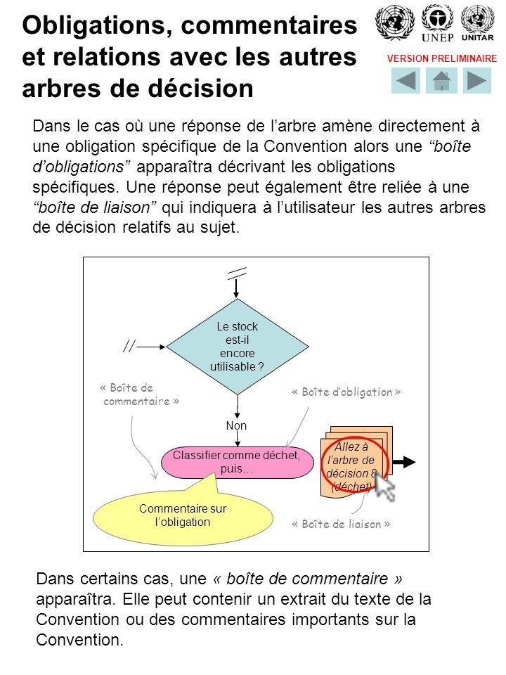 VERSION PRELIMINAIRE Obligations, commentaires et relations avec les autres arbres de décision Dans le cas où une réponse de larbre amène directement