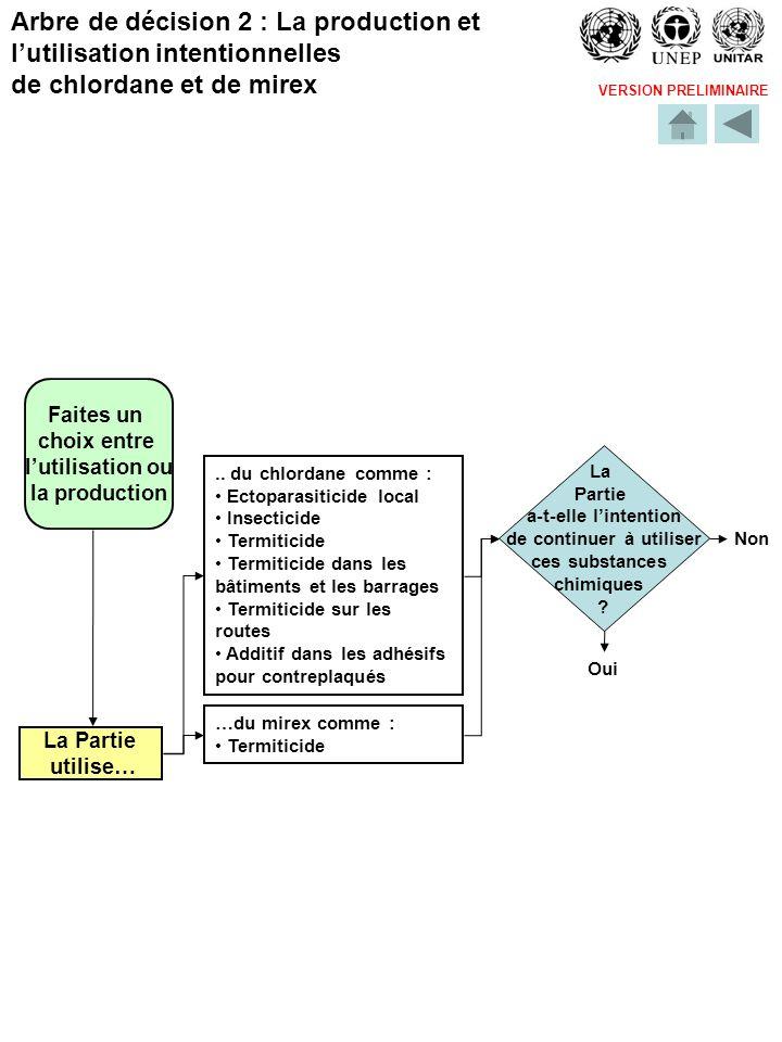 VERSION PRELIMINAIRE Faites un choix entre lutilisation ou la production La Partie utilise… Oui Non La Partie a-t-elle lintention de continuer à utiliser ces substances chimiques .