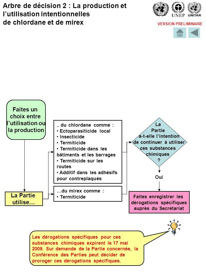 VERSION PRELIMINAIRE Faites un choix entre lutilisation ou la production La Partie utilise… Oui Arbre de décision 2 : La production et lutilisation intentionnelles de chlordane et de mirex..
