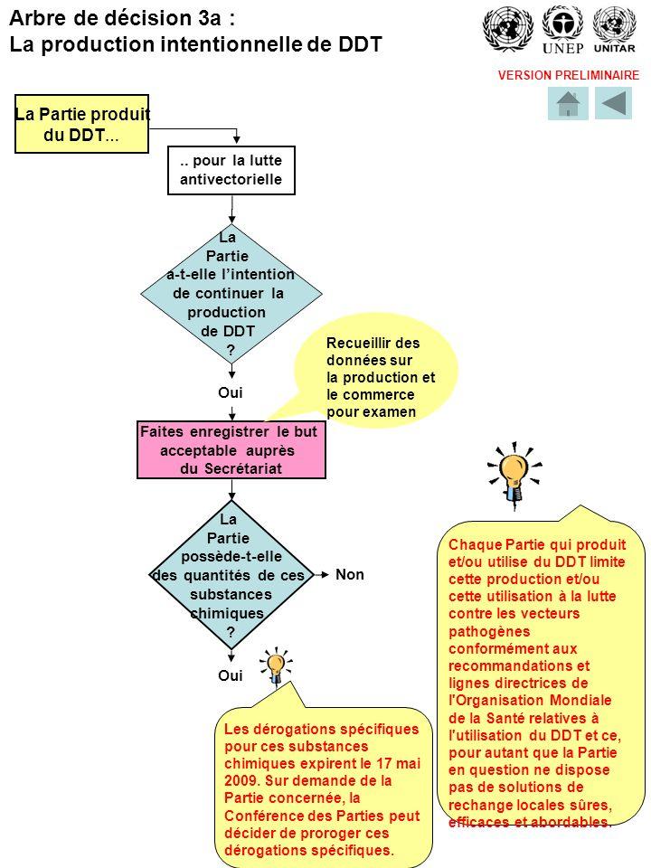 VERSION PRELIMINAIRE La Partie produit du DDT …..