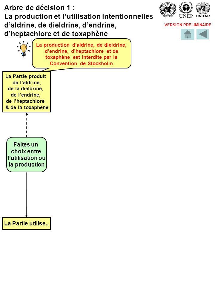 VERSION PRELIMINAIRE Arbre de décision 2 : La production et lutilisation intentionnelles de chlordane et de mirex La Partie produit du chlordane et du mirex Faites un choix entre lutilisation ou la production La Partie a-t-elle lintention de continuer la production .
