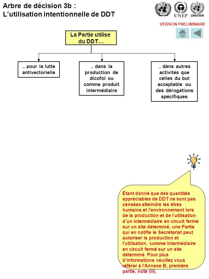 VERSION PRELIMINAIRE La Partie utilise du DDT….. pour la lutte antivectorielle.. dans la production de dicofol ou comme produit intermédiaire.. dans a