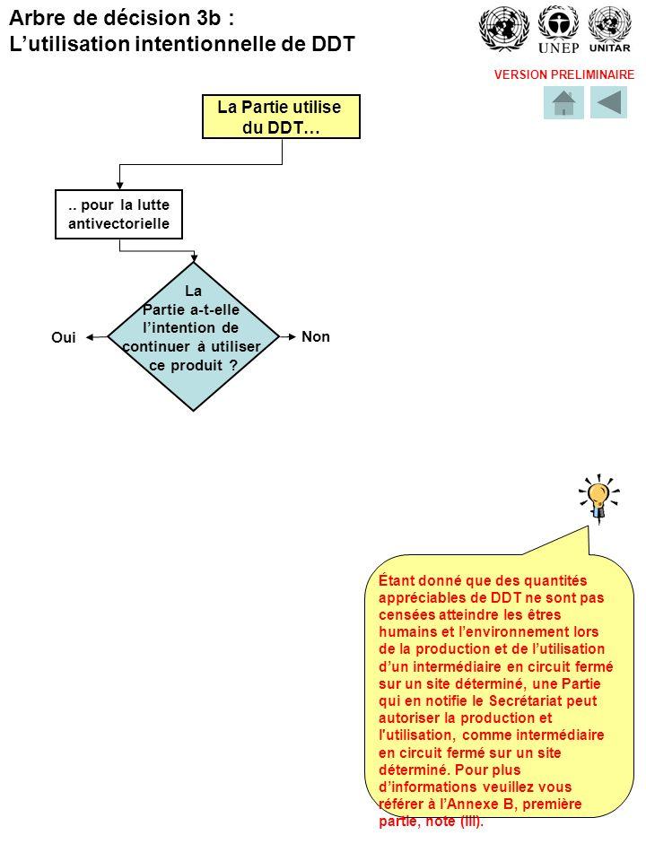 VERSION PRELIMINAIRE La Partie utilise du DDT….. pour la lutte antivectorielle Étant donné que des quantités appréciables de DDT ne sont pas censées a