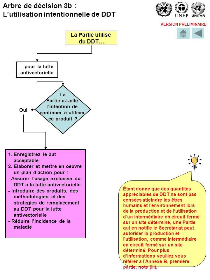 VERSION PRELIMINAIRE La Partie utilise du DDT…..