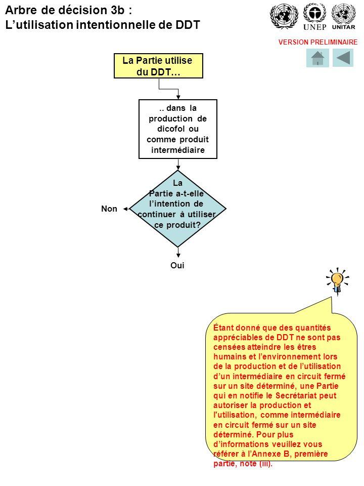 VERSION PRELIMINAIRE La Partie utilise du DDT….. dans la production de dicofol ou comme produit intermédiaire Étant donné que des quantités appréciabl