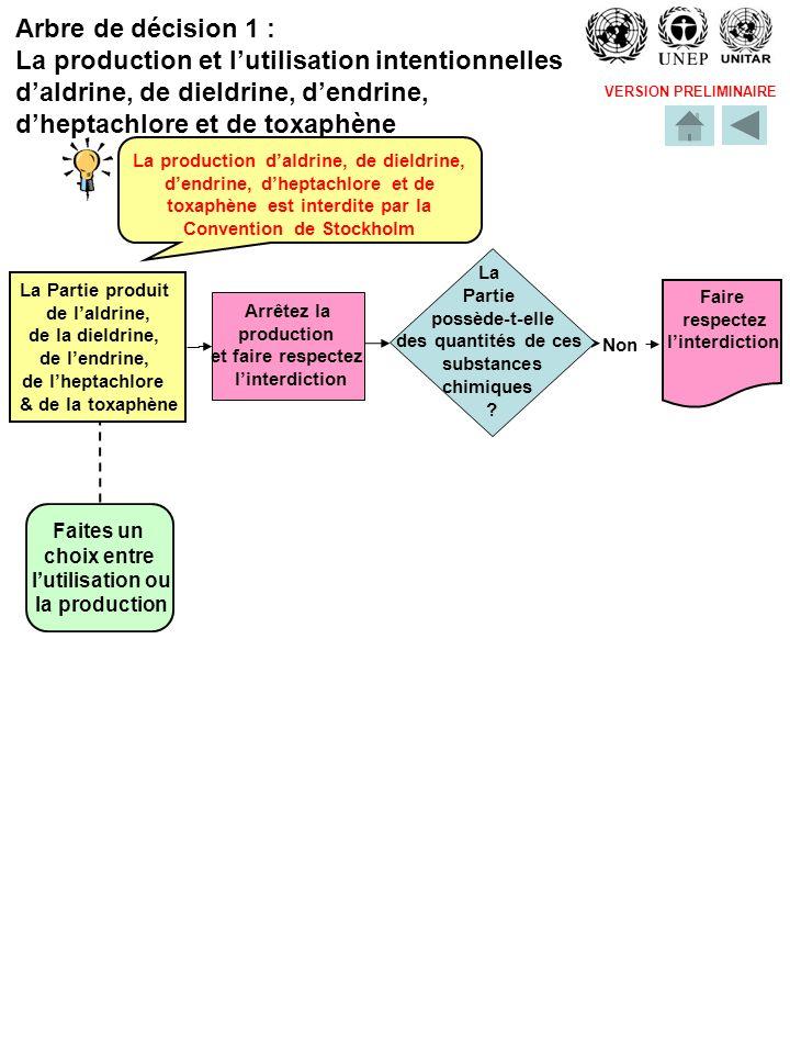 VERSION PRELIMINAIRE Aide Introduction Cette aide explique comment utiliser loutil Arbres de Décision.