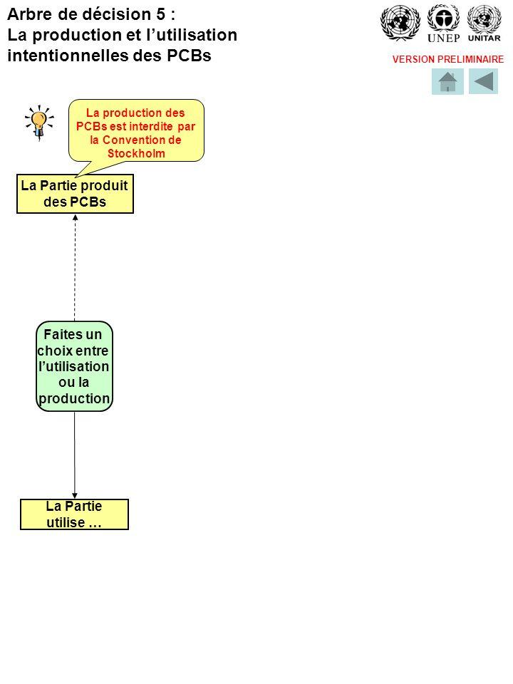 VERSION PRELIMINAIRE La Partie produit des PCBs La Partie utilise … Faites un choix entre lutilisation ou la production La production des PCBs est interdite par la Convention de Stockholm Arbre de décision 5 : La production et lutilisation intentionnelles des PCBs