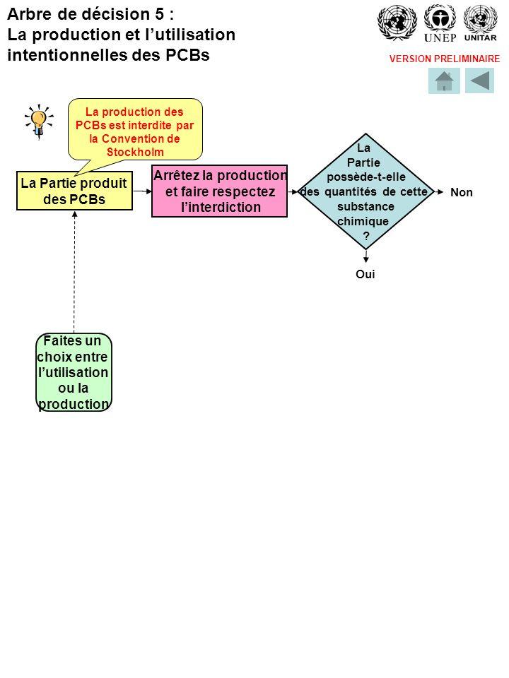 VERSION PRELIMINAIRE La Partie produit des PCBs Faites un choix entre lutilisation ou la production La production des PCBs est interdite par la Conven