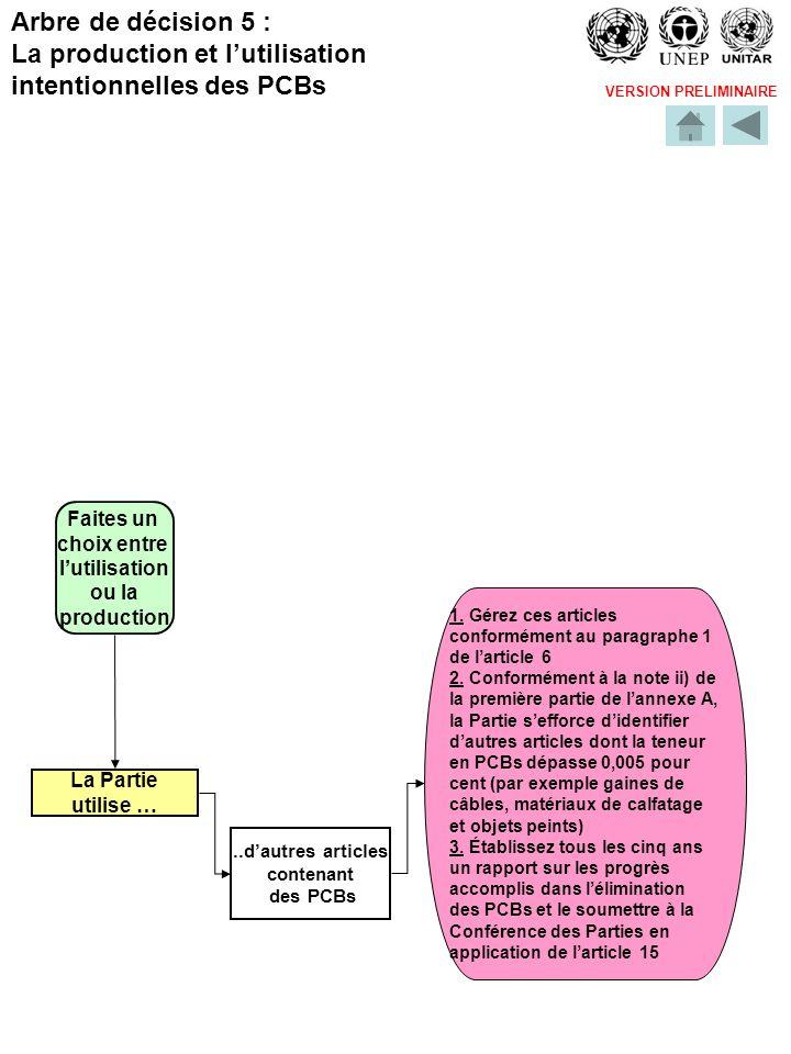 VERSION PRELIMINAIRE..dautres articles contenant des PCBs La Partie utilise … Faites un choix entre lutilisation ou la production 1. Gérez ces article
