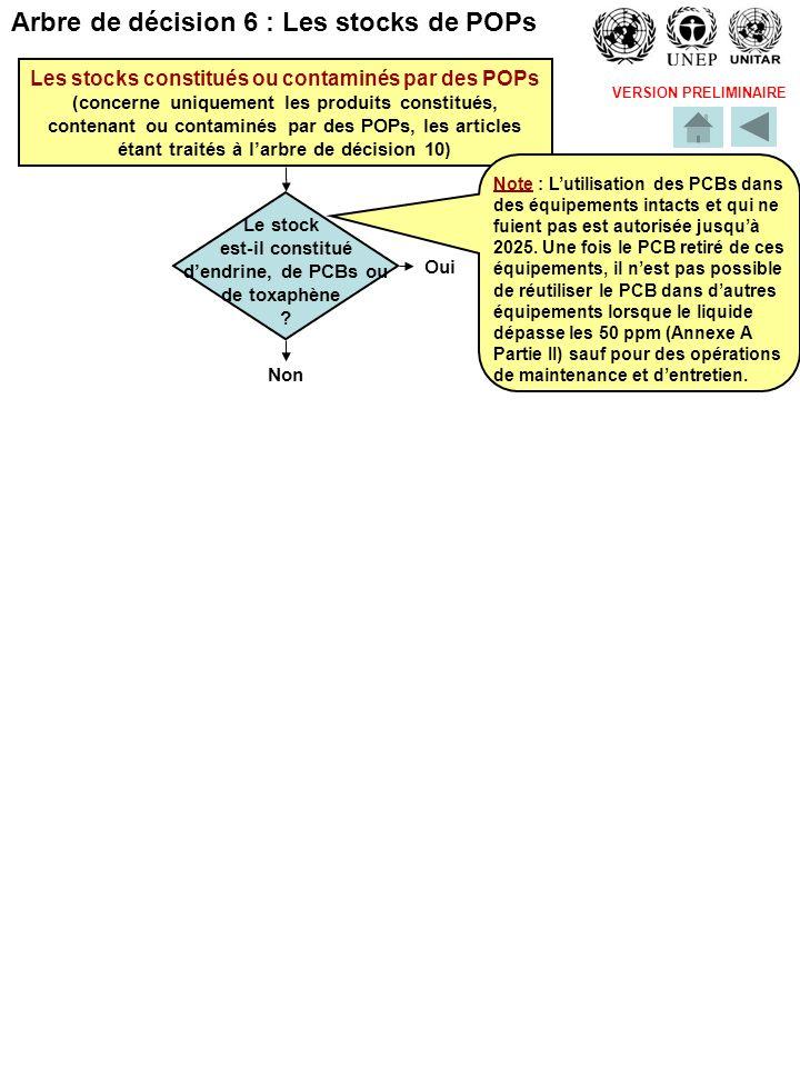 VERSION PRELIMINAIRE Les stocks constitués ou contaminés par des POPs (concerne uniquement les produits constitués, contenant ou contaminés par des POPs, les articles étant traités à larbre de décision 10) Oui Non Le stock est-il constitué dendrine, de PCBs ou de toxaphène .