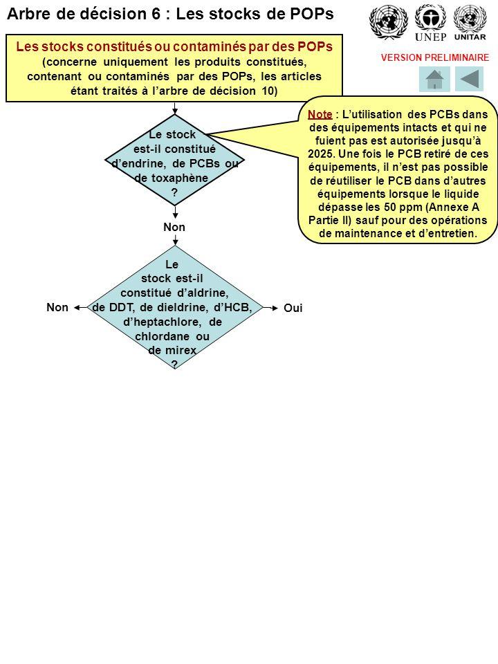VERSION PRELIMINAIRE Les stocks constitués ou contaminés par des POPs (concerne uniquement les produits constitués, contenant ou contaminés par des POPs, les articles étant traités à larbre de décision 10) Le stock est-il constitué dendrine, de PCBs ou de toxaphène .