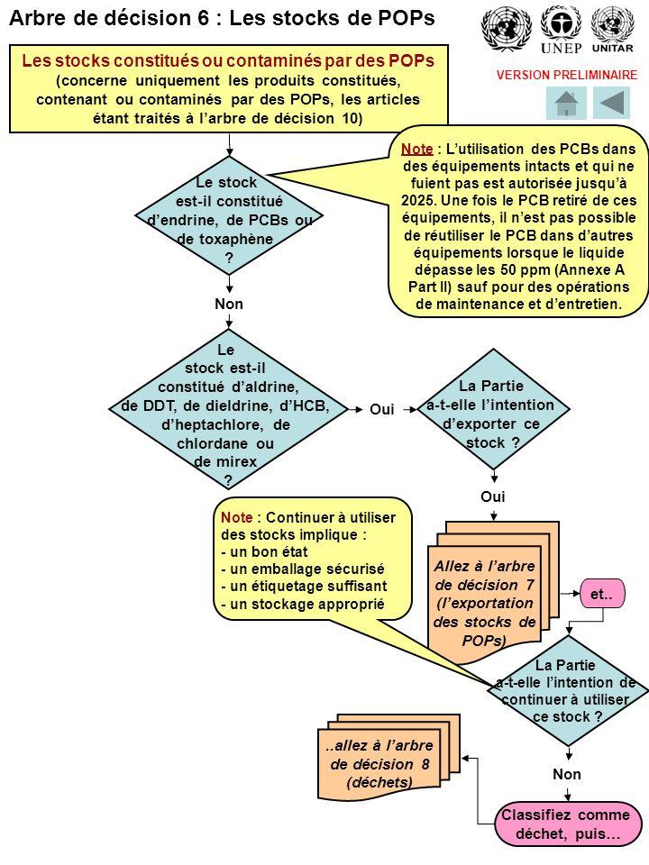 VERSION PRELIMINAIRE Non..allez à larbre de décision 8 (déchets) Classifiez comme déchet, puis… Le stock est-il constitué dendrine, de PCBs ou de toxaphène .