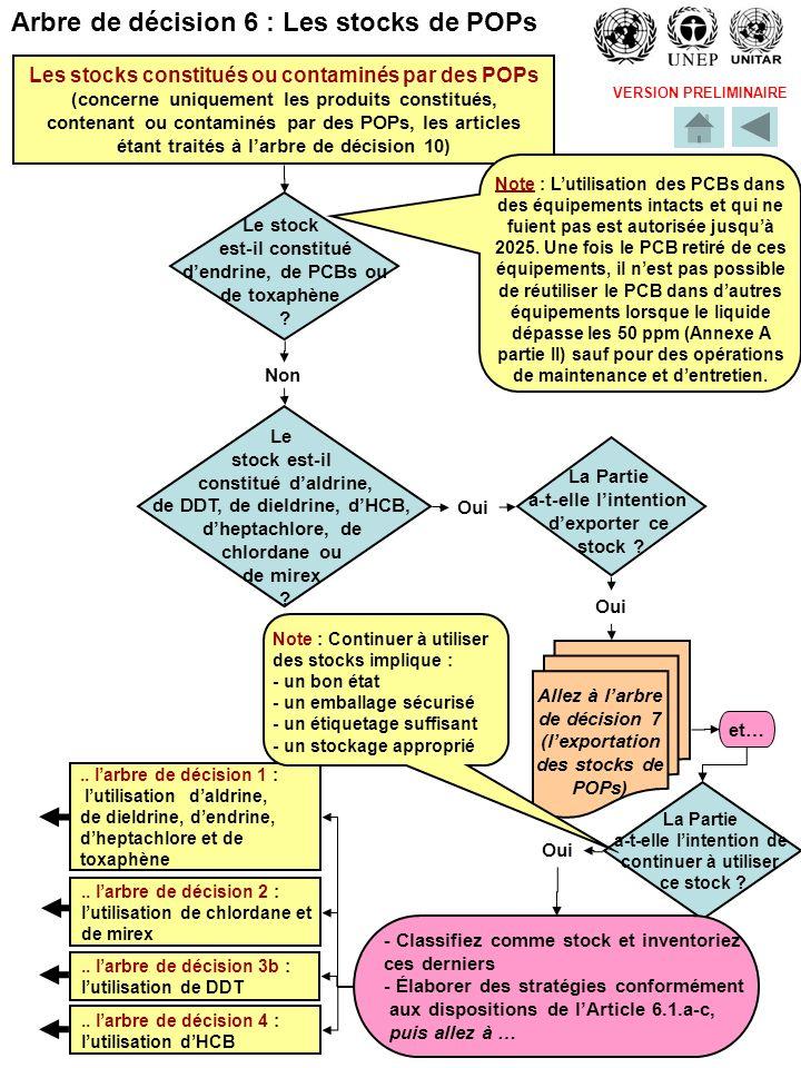VERSION PRELIMINAIRE Le stock est-il constitué dendrine, de PCBs ou de toxaphène ? Non Le stock est-il constitué daldrine, de DDT, de dieldrine, dHCB,