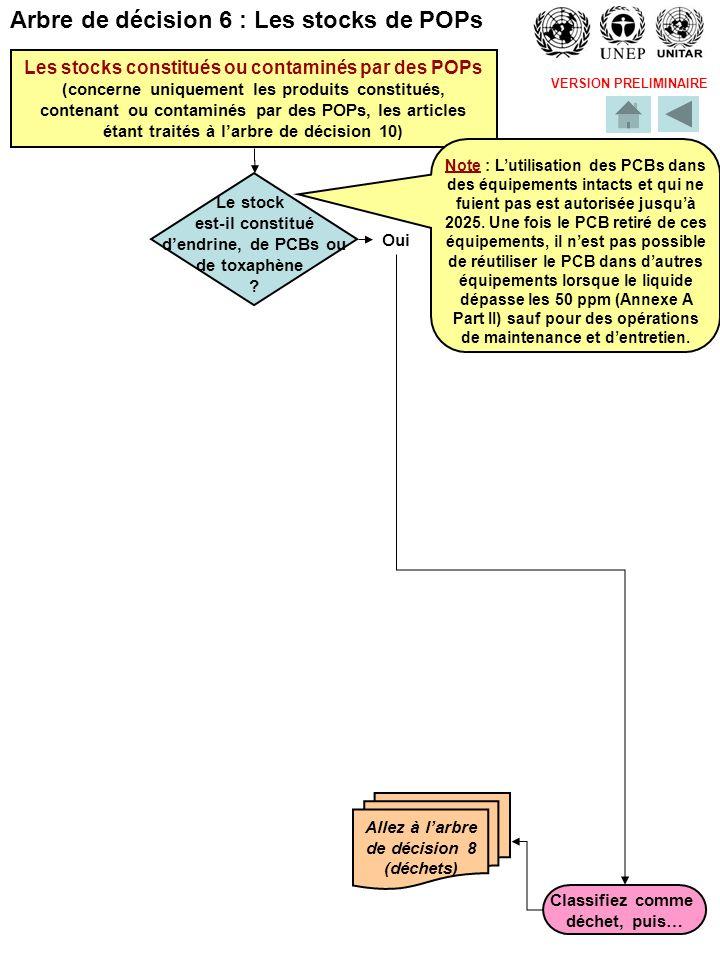 VERSION PRELIMINAIRE Oui Allez à larbre de décision 8 (déchets) Classifiez comme déchet, puis… Le stock est-il constitué dendrine, de PCBs ou de toxaphène .