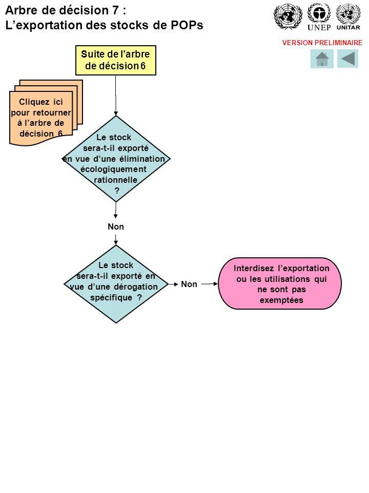 VERSION PRELIMINAIRE Suite de larbre de décision 6 Non Le stock sera-t-il exporté en vue dune élimination écologiquement rationnelle ? Le stock sera-t