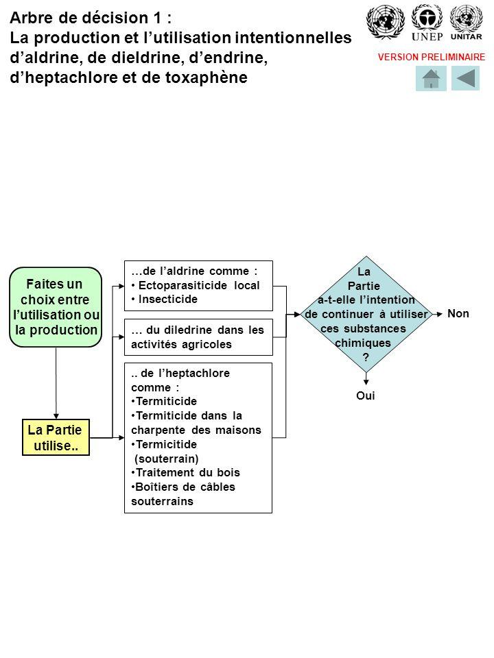 VERSION PRELIMINAIRE Allez à larbre de décision 6 (stocks) La Partie produit du chlordane et du mirex Faites un choix entre lutilisation ou la production La Partie a-t-elle lintention de continuer la production .
