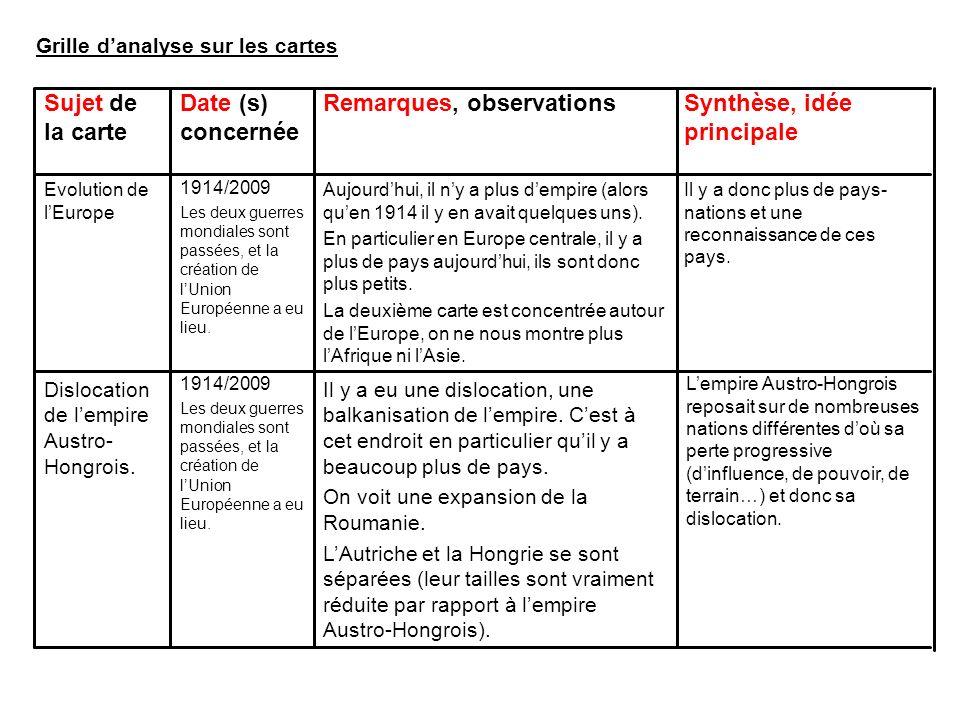 Sujet de la carte Date (s) concernée Remarques, observationsSynthèse, idée principale Les provinces de lEmpire Austro- Hongrois.