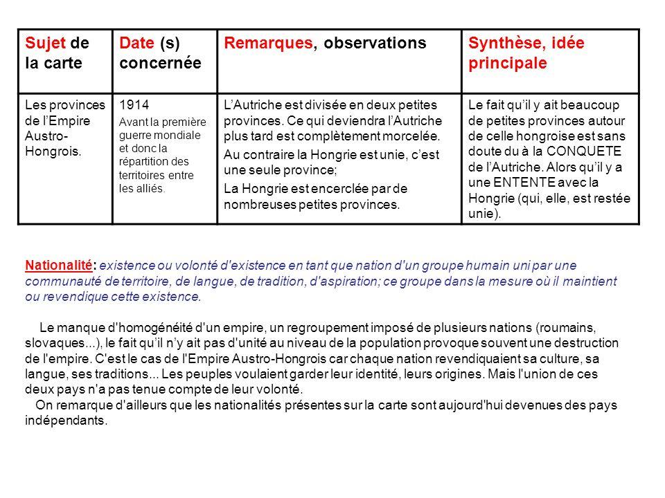 Sujet de la carte Date (s) concernée Remarques, observationsSynthèse, idée principale Les provinces de lEmpire Austro- Hongrois. 1914 Avant la premièr