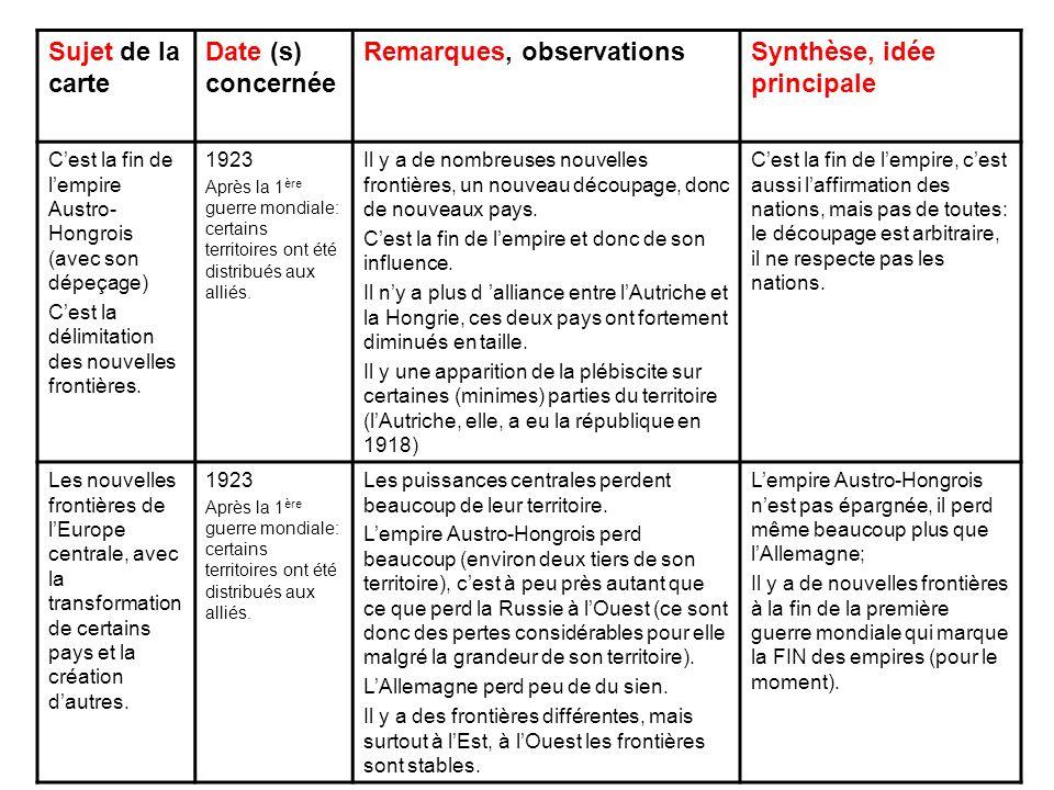 Sujet de la carte Date (s) concernée Remarques, observationsSynthèse, idée principale Cest la fin de lempire Austro- Hongrois (avec son dépeçage) Cest