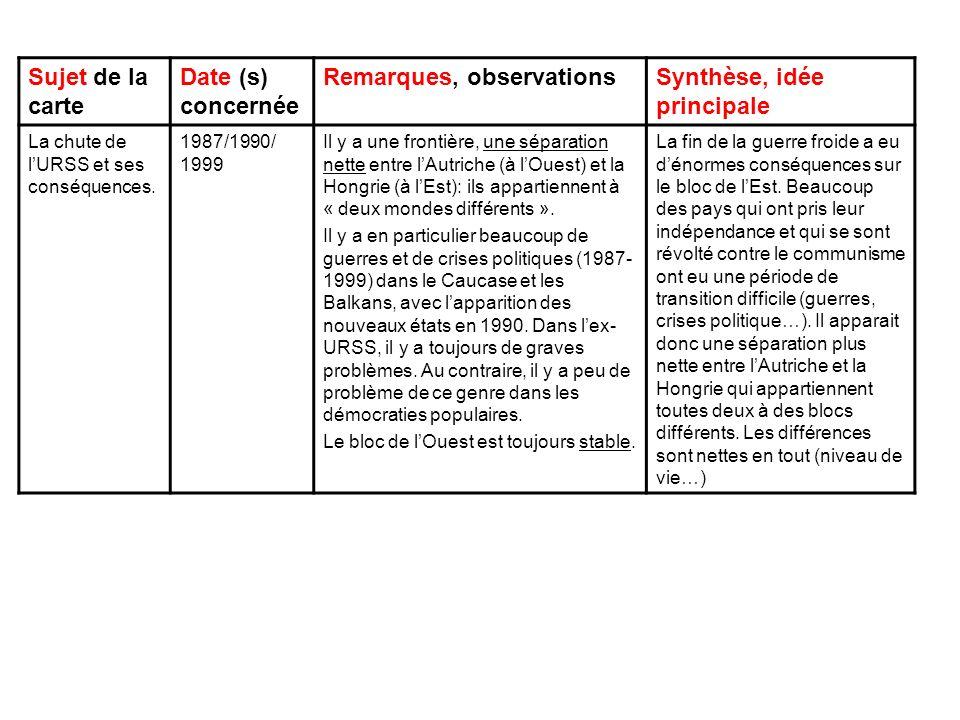 Sujet de la carte Date (s) concernée Remarques, observationsSynthèse, idée principale La chute de lURSS et ses conséquences. 1987/1990/ 1999 Il y a un