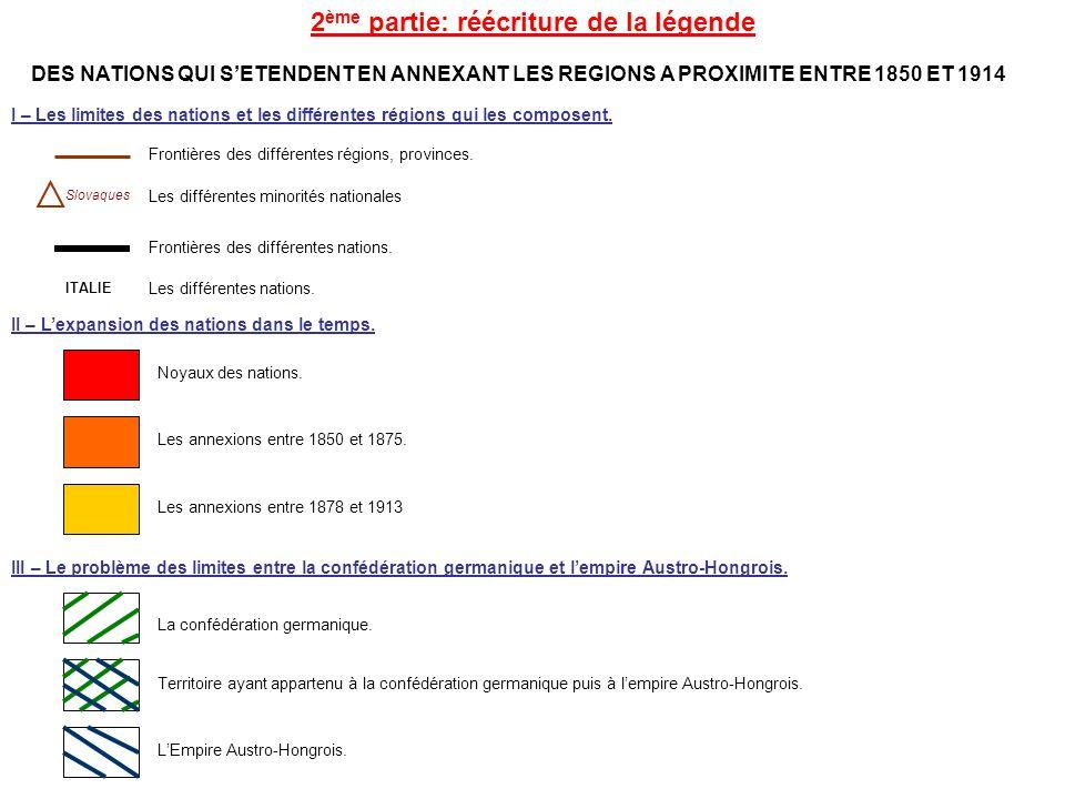 3 ème partie: la force dattraction de lUnion Européenne Résumé des trois diapositives.