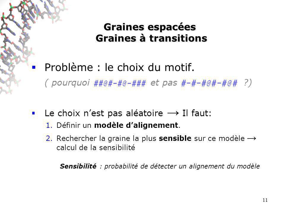 11 Graines espacées Graines à transitions Problème : le choix du motif.