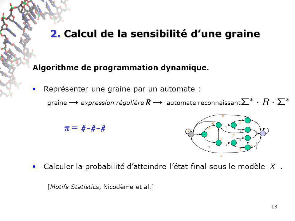 13 2. Calcul de la sensibilité dune graine Algorithme de programmation dynamique.