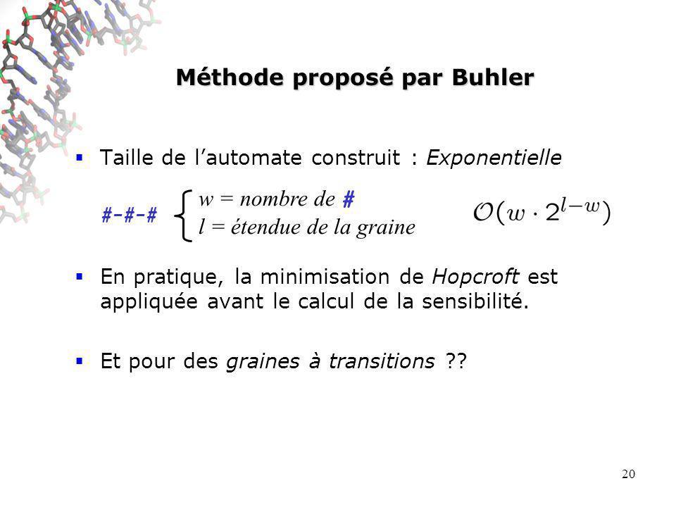 20 Méthode proposé par Buhler Taille de lautomate construit : Exponentielle En pratique, la minimisation de Hopcroft est appliquée avant le calcul de la sensibilité.
