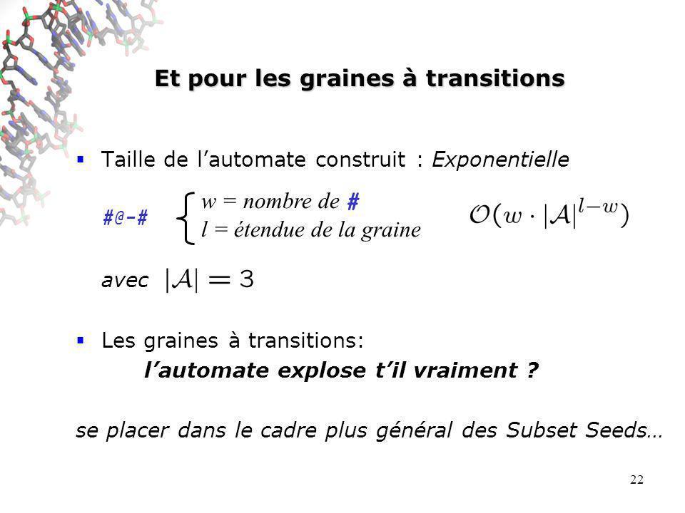 22 Et pour les graines à transitions Taille de lautomate construit : Exponentielle avec Les graines à transitions: lautomate explose til vraiment .