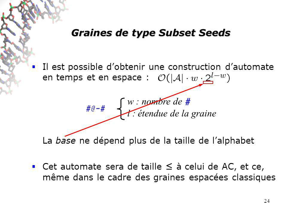 24 Graines de type Subset Seeds Il est possible dobtenir une construction dautomate en temps et en espace : La base ne dépend plus de la taille de lalphabet Cet automate sera de taille à celui de AC, et ce, même dans le cadre des graines espacées classiques #@-# w : nombre de # l : étendue de la graine